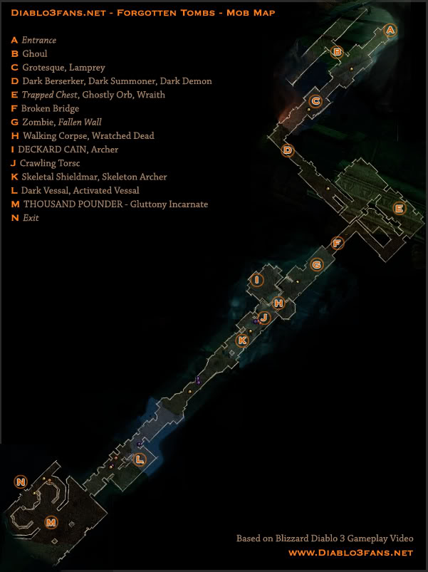 Forgotten Tombs mob map.jpg